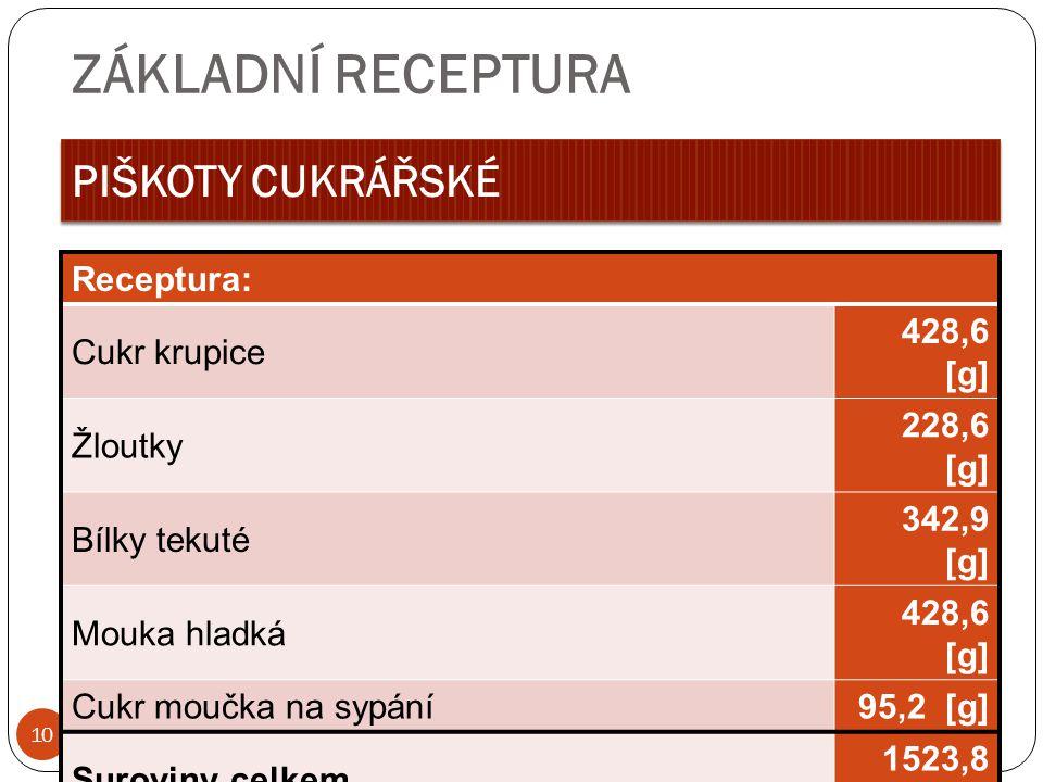 ZÁKLADNÍ RECEPTURA PIŠKOTY CUKRÁŘSKÉ Receptura: Cukr krupice 428,6 [g]